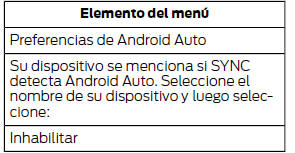 Ford Focus. Android Auto